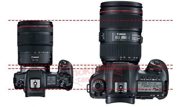 Canon EOS R y 5D Mark IV