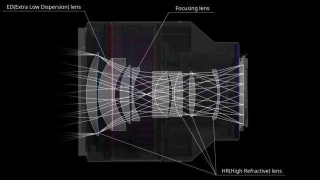 construccion samyang 85mm f1.4 enfoque automático